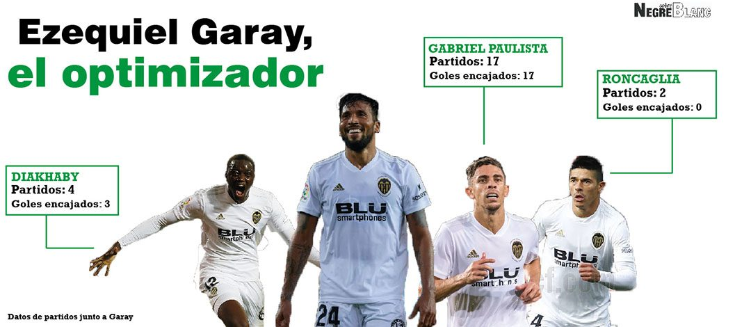Ezequiel Garay, el optimizador